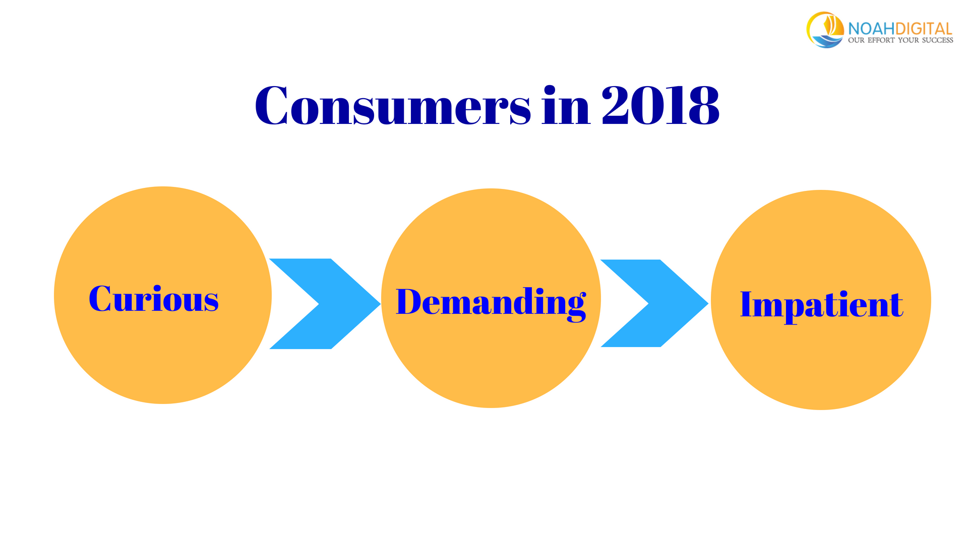 Google Adwords to Google Ads Everything you need to know consumers in 2018