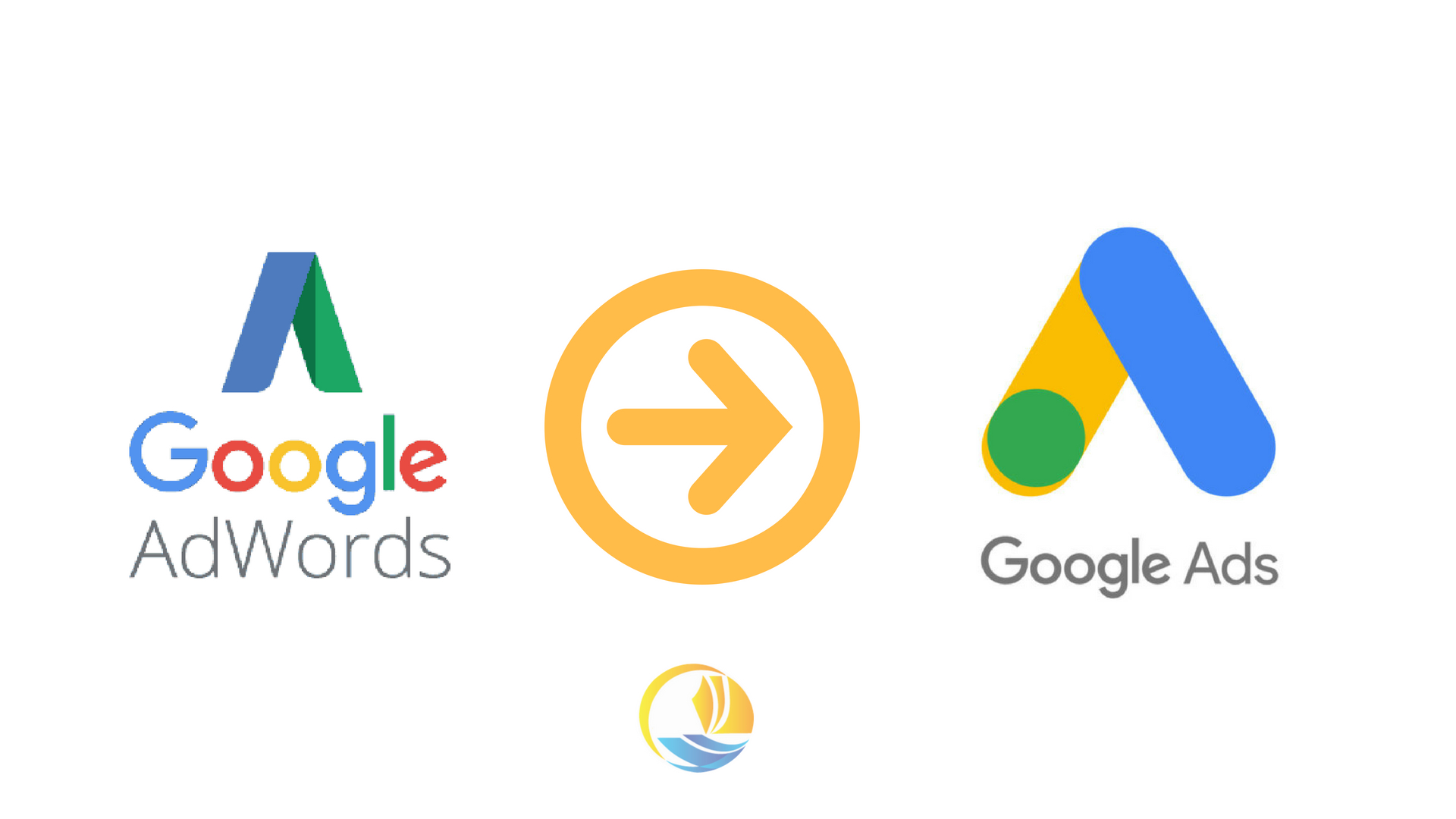 Google Adwords to Google Ads Everything you need to know