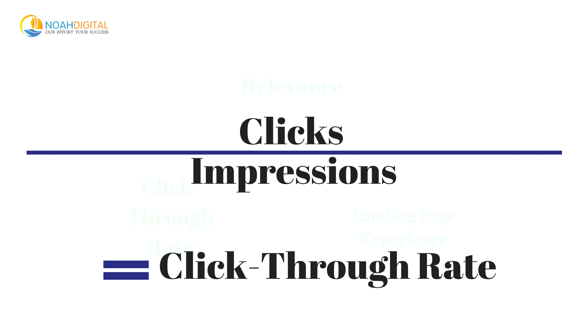 fundamental principles you MUST know for Google Ads click through rate