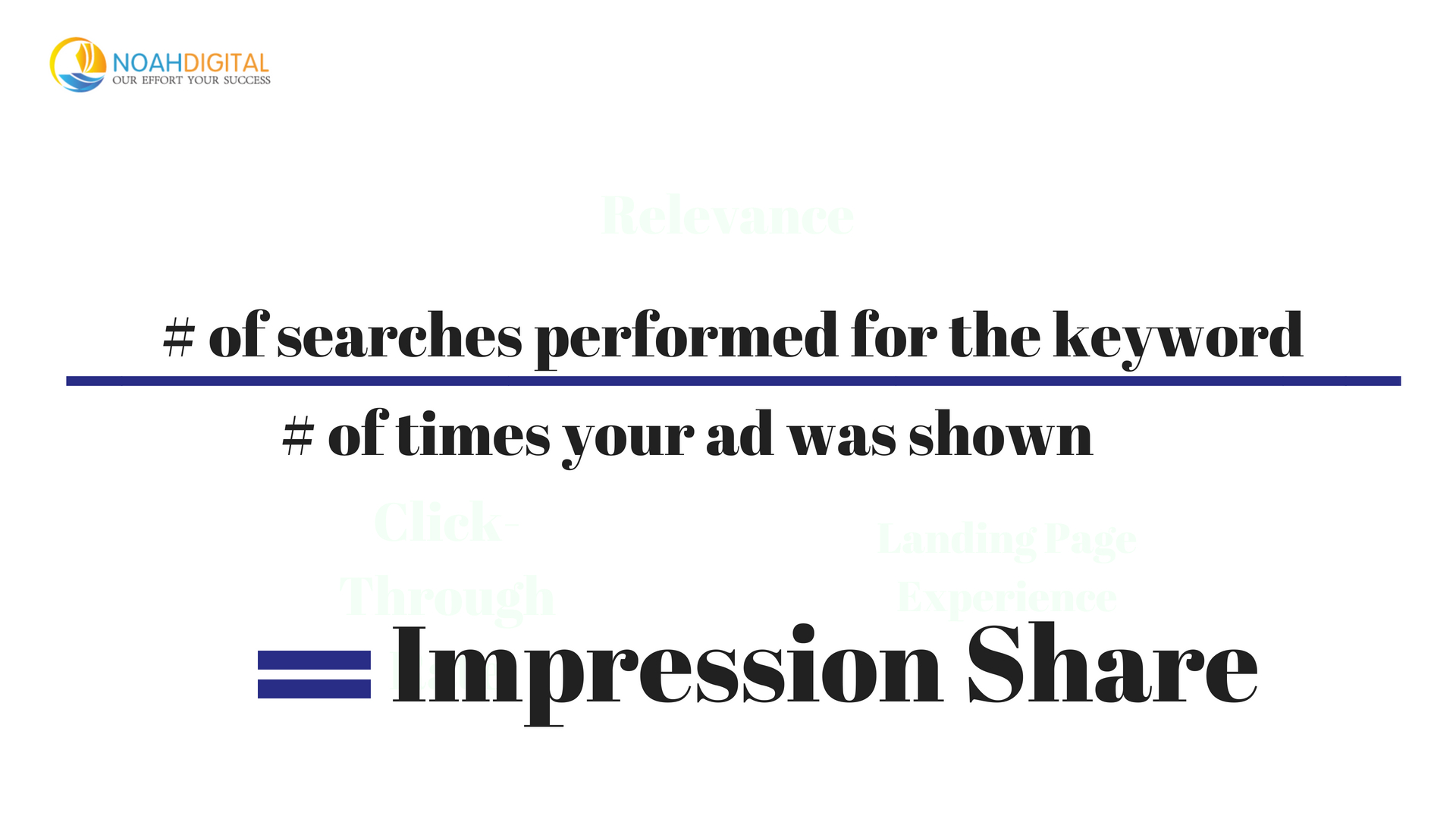 fundamental principles you MUST know for Google Ads impression share